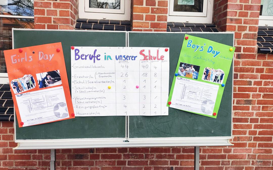 Unser Girls and Boys Day 2021 in der Lernwerkstatt